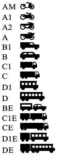Permis de Conduire Contrôle Médical | Attestation d'aptitude à la Conduite